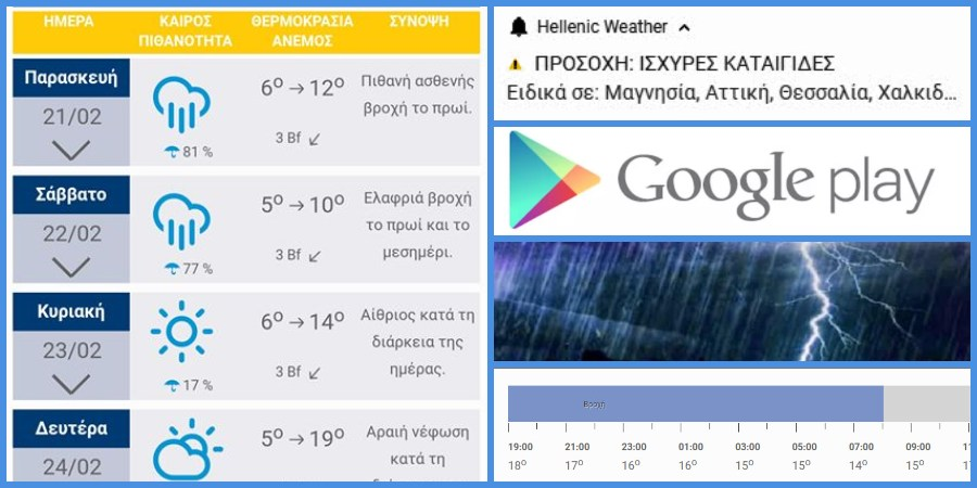HELLENIC WEATHER APPLICATION